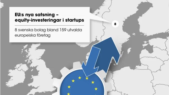 Techarenan EU investerar i startups