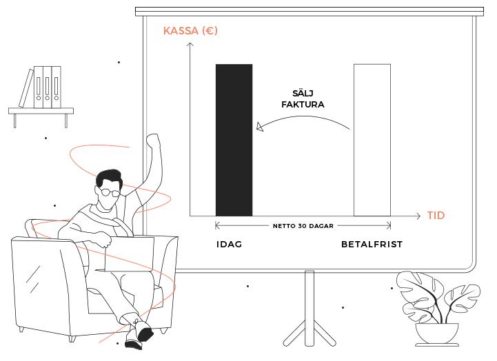 Enstaka fakturor - Flex - Invoier